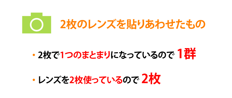 レンズ構成の○群○枚 それぞれの意味