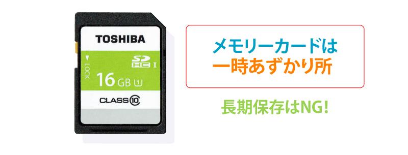 ストレージ SDカード 画像