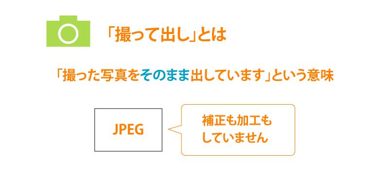 「撮って出し」「JPEG撮って出し」 解説画像