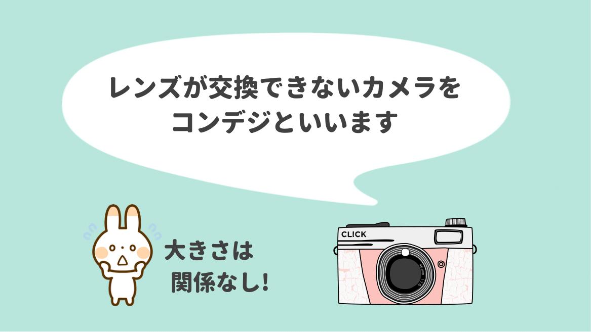 レンズ固定式カメラをコンデジといいます