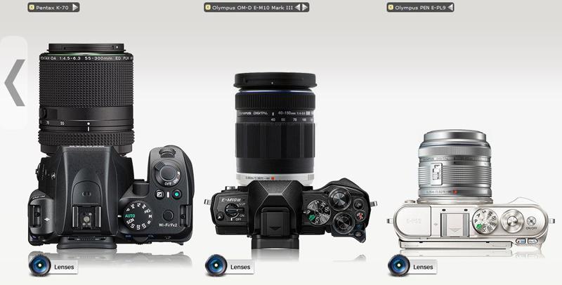 「CameraSize.com」レンズをつけた状態で大きさを比較