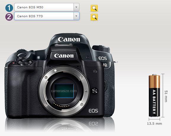 「CameraSize.com」カメラを重ねて大きさを比較