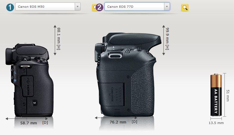 「CameraSize.com」サイドから大きさの比較