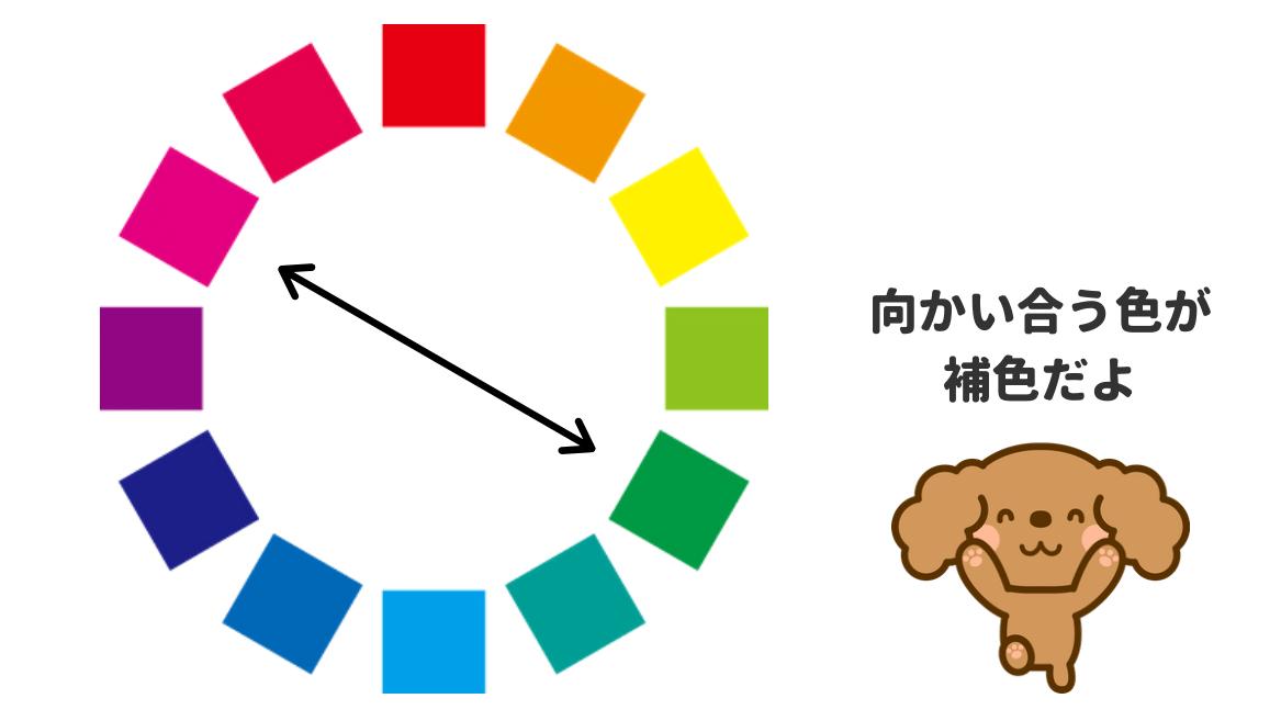 色相環 補色の関係