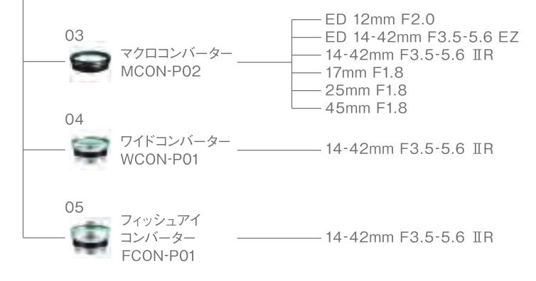 E-M10 Mark3のシステムチャート 2
