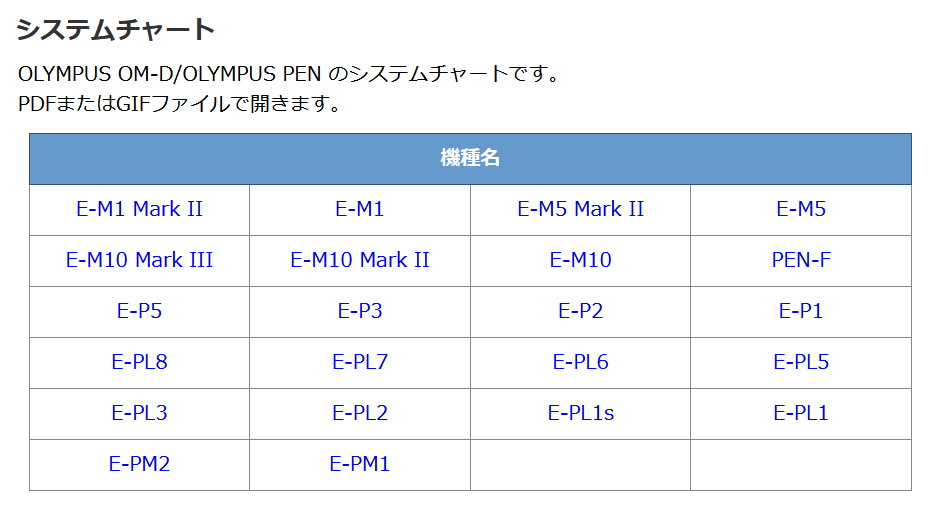 OLYMPUS システムチャート