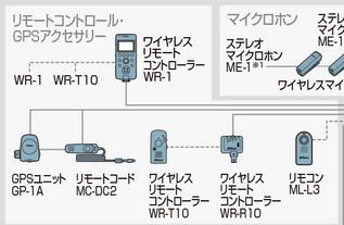 D5500のシステムチャート3